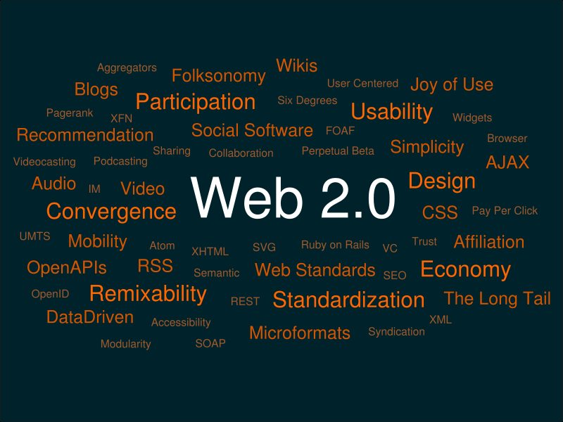 Web 2.0 Tag Cloud by Luca Cremonini